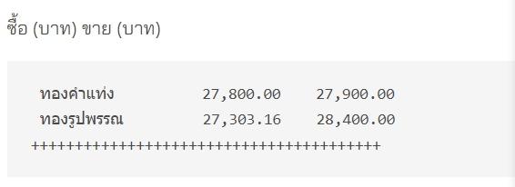 ราคาทองคำแท่งวันนี้บาทละ 27,900.00 บาท