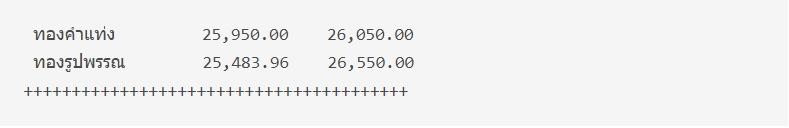ราคาทองคำแท่งวันนี้บาทละ 26,050.00 บาท